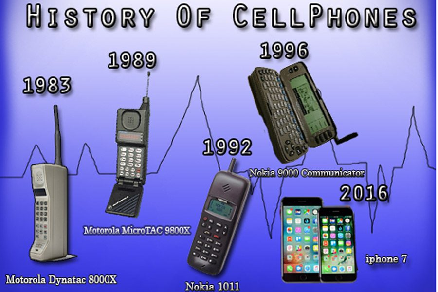 an overview of the cell phones A cellular network or mobile network is a communication network where the last link is wireless the network is distributed over land areas called cells.
